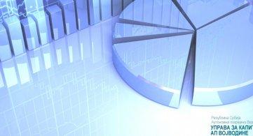 Седам конкурса Управе за капитална улагања